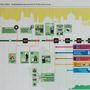 Íme a Nemzeti Mobilfizetési Zrt. termékfejlesztési stratégiája, benne a jövőre tervezett budapesti dugódíjjal