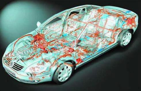 Autóban ennél csak bonyolultabb van