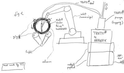 Fig.1.: Az liktömítő felhordásának tudományárul