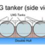 Egy LNG-tanker keresztmetszete