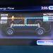 Priusról koppintott energiaáram-kijelzés